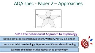 Behaviorism, Watson, Pavlov & Skinner: Learning Theories - Approaches (5.01) Psychology AQA paper 2