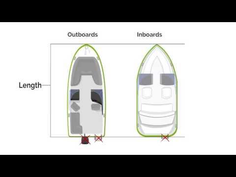 Length of a Boat - Length Overall (LOA)