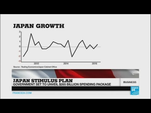 More stimulus for Japan, but will it help the economy?