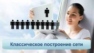 Хочу похудеть и хочу заработать со SkinnyBodyCare(, 2013-03-04T14:12:28.000Z)