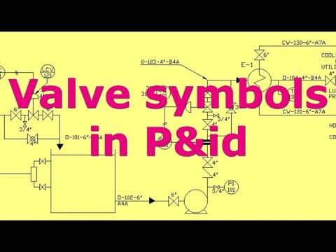 Piping Valve symbols in p&id