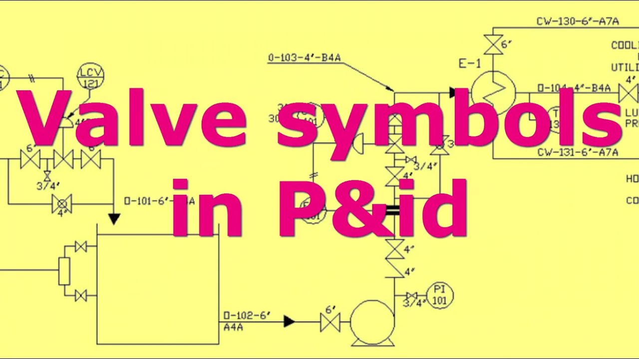 hight resolution of piping valve symbols in p id