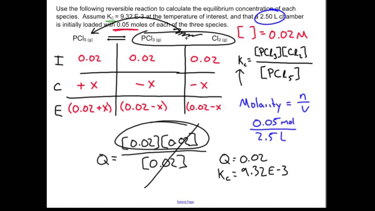 Equilibrium reaction with an ice table chemistry sample problem also rh youtube