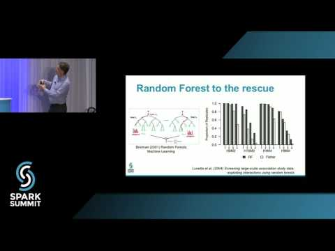 "Finding Needles in Genomic Haystacks with ""Wide"" Random Forest: Spark Summit East talk by Piotr Szul"