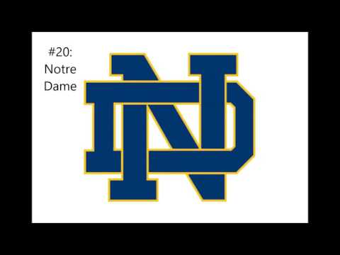 Top 25 College Football fight songs