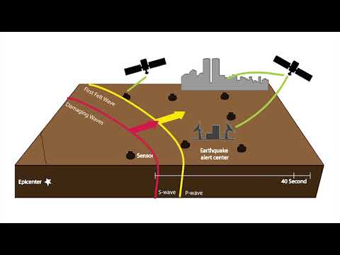 How Do Earthquake Early Warning Systems Work?