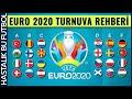 EURO 2020 TURNUVA REHBERİ: TAKIMLAR, KADROLAR, FAVORİLER...