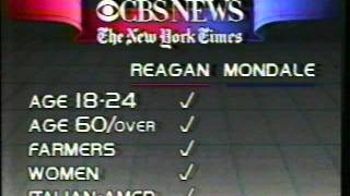 Election Night 1984 - from CBS - part 2 of 4!!