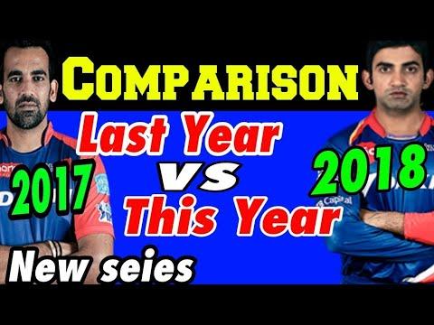 IPL 2018: Delhi daredevils competition, Last Vs This Year