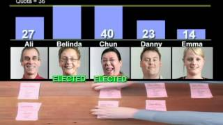 An introduction to proportional representation