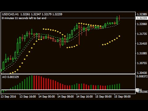 Forex warrior download