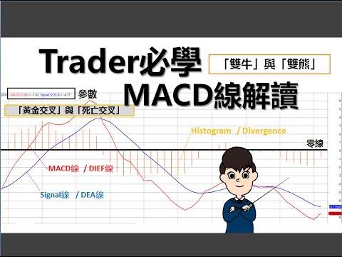 [投資教學]Trader必學:五分鐘學懂解讀MACD線_課堂十六