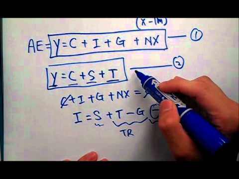 Intro to Econs: Capital Formation Equation
