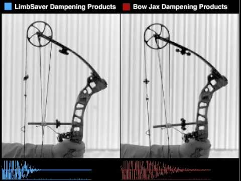 Limbsaver Dampening Products