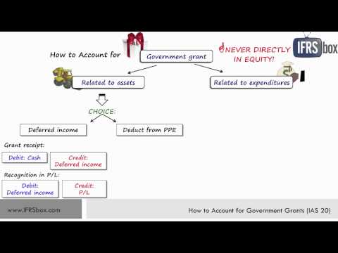 how-to-account-for-government-grants-(ias-20)