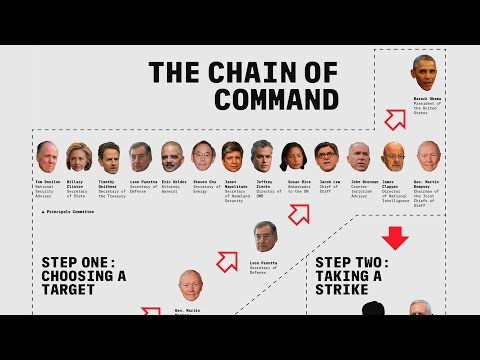 """The Drone Papers"" Reveals How Faulty Intel & Secret ""Kill Chain"" Mark Suspects, Civilians for Death"