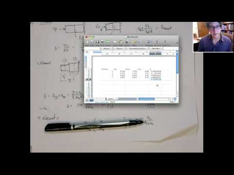 Not understand Finite element modeling for stress analysis are