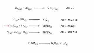 This chemistry tutorial covers how to solve for the enthalpy of rea...