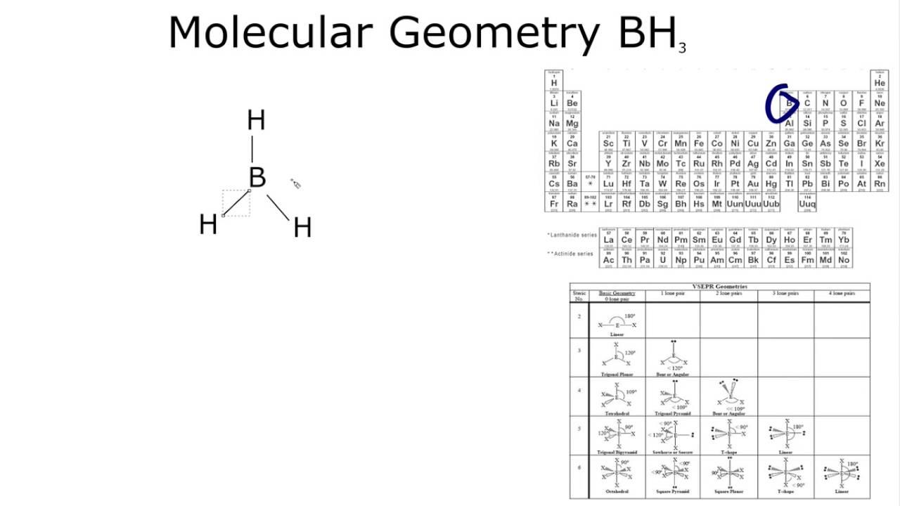 Mo Diagram Of Bh3 Schematics Wiring Diagrams Openpilot Cc3d Tricopter Molecular Geometry Youtube Rh Com Alkene With Reaction Orbital