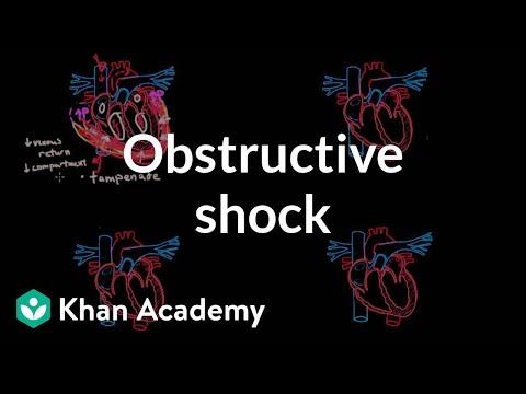 Obstructive shock | Circulatory System and Disease | NCLEX-RN | Khan Academy