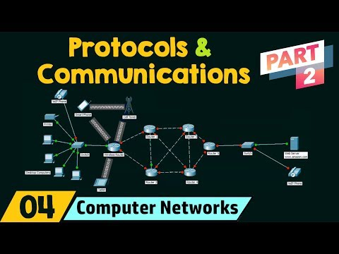 Network Protocols & Communications (Part 2)