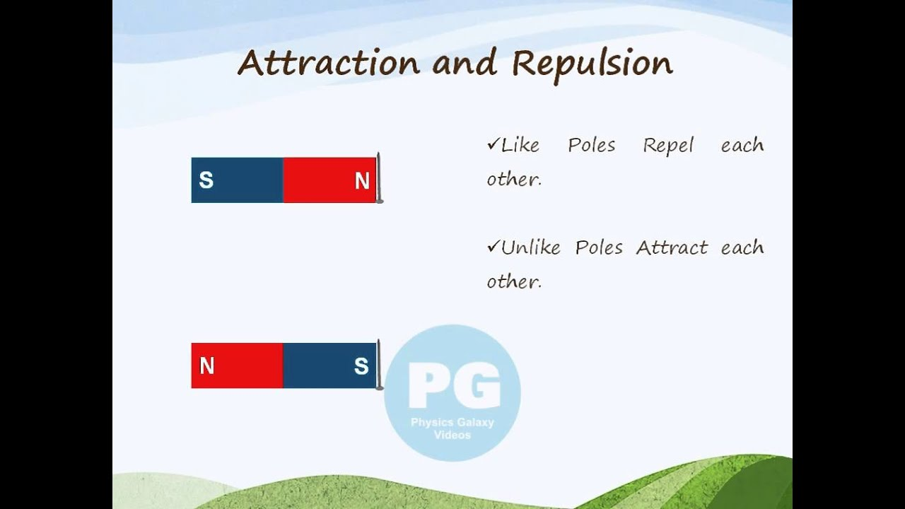 Attraction and Repulsion between Magnetic Poles (GA_M-MEC04) - YouTube