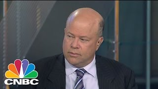 David Tepper: Trimmed Apple On China Rhetoric | Squawk Box | CNBC