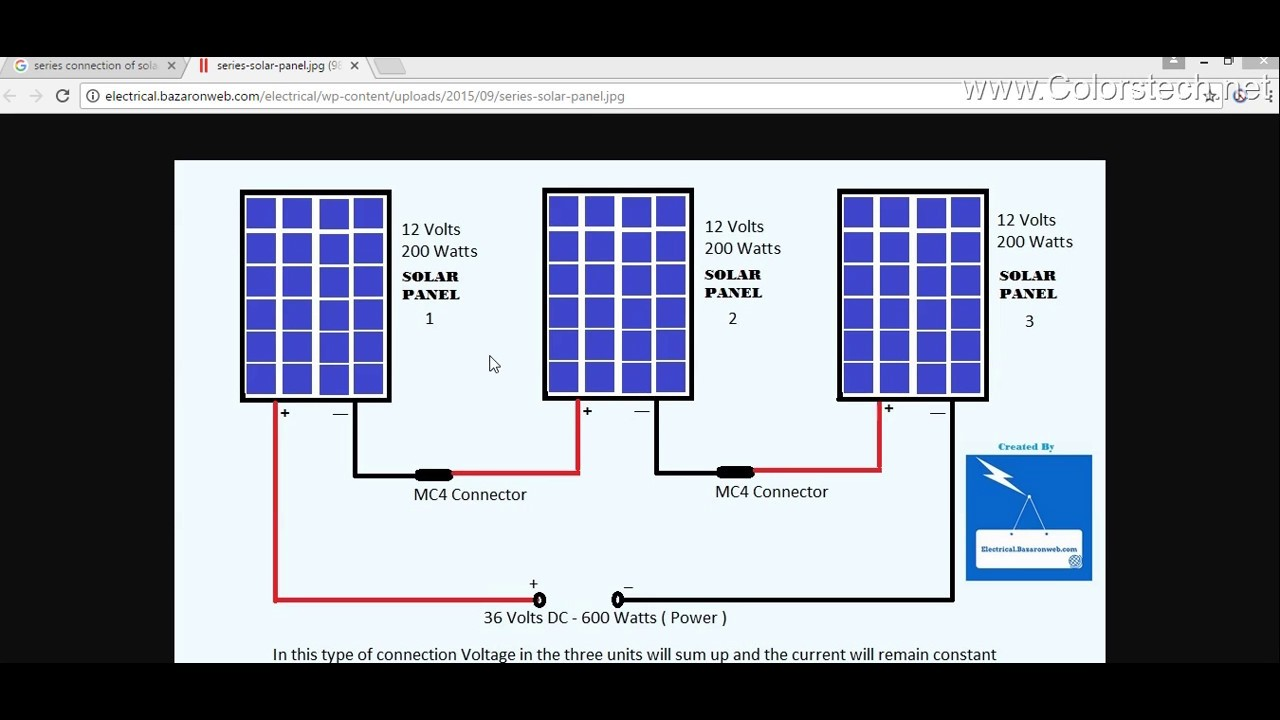 How To Connect Solar Panels In Series   - Block Diagram