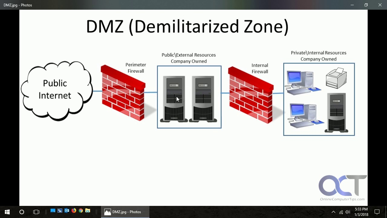 What is a DMZ (Demilitarized Zone)?