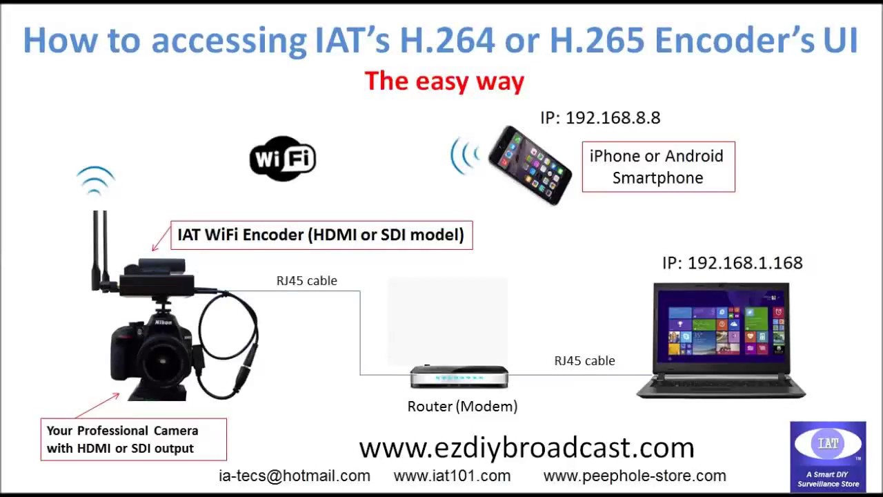 How to accessing IAT H 264 H 265 HDMI or SDI Video Encoder's UI for Live  Streaming Settings