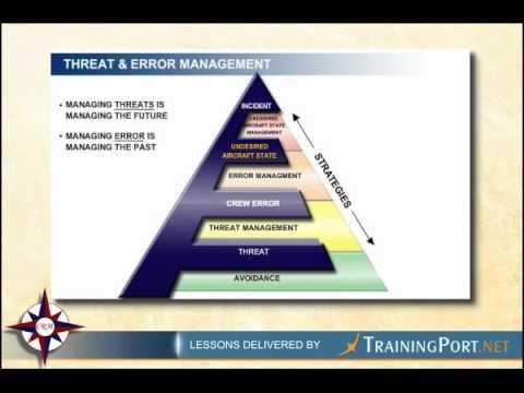CRM Threat and Error Management