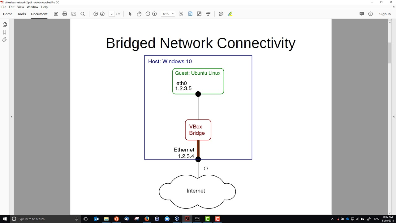 NAT, Bridged and Internal Networking in VirtualBox