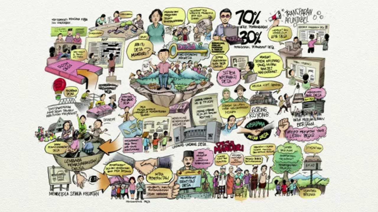Undang Undang Desa 2014 Undang Undang Desa Wikipedia Bahasa Indonesia Video Sosialisasi Undang Undang Desa Youtube