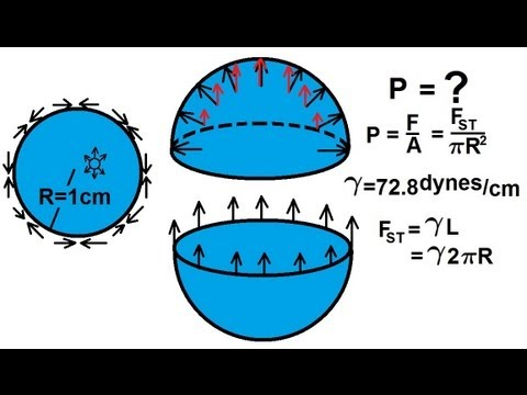 Physics - Mechanics: Fluid Statics (8 of 12): Surface Tension: Pressure in  a Drop (of Water)