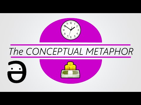 Explained: The Conceptual Metaphor