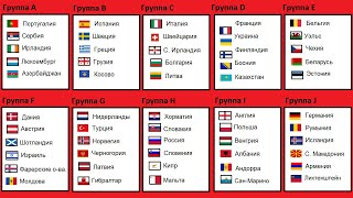 ЧМ по футболу 2022 Европа 7 тур E G H J Результаты таблица расписание Бельгия вышла 99