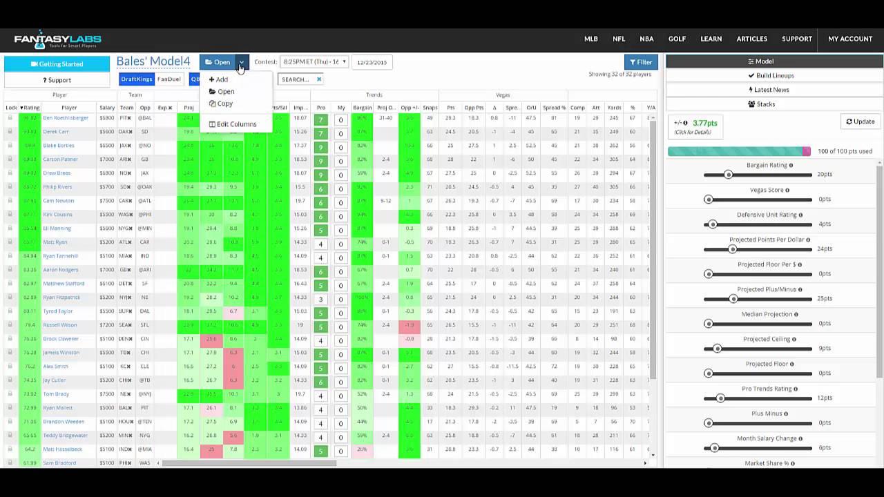 FantasyLabs PGA Lineup Builder Tutorial | FantasyLabs