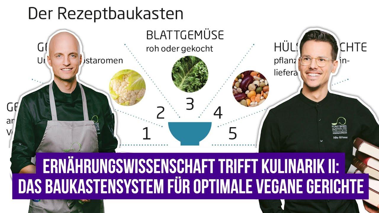 Das Baukastensystem für optimale vegane Ernährung (mit Sebastian Copien)
