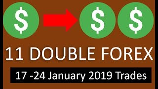 Forex Robot helps Forex traders double & triple their accounts. See 11 actual trades (last 5 days)