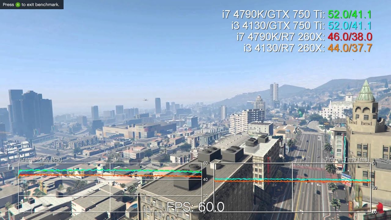 The best PC hardware for Grand Theft Auto 5 • Eurogamer net