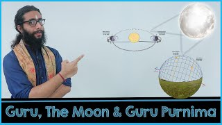 What is Guru Purnima - How to Benefit from it ?