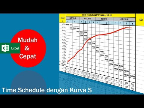 Semoga bermanfaat cara membuat grafik kurva-S yang sederhana beserta contoh format laporan progress bulanan. mari....