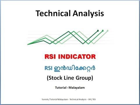 Technical Analysis_04_RSI (മലയാളം)