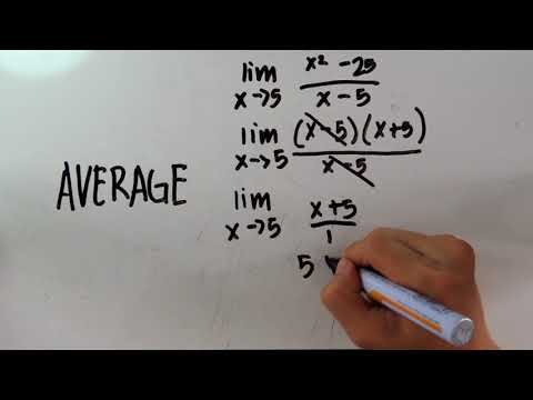 Limits of Algebraic Expression Examples