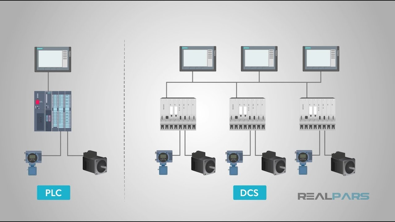 what is the difference between plc and dcs? youtuberealpars plc dcs