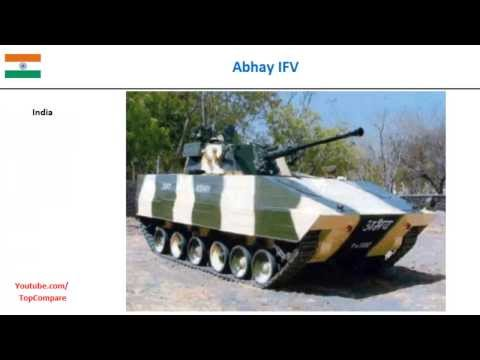 Abhay IFV, fighting vehicles performance  comparison