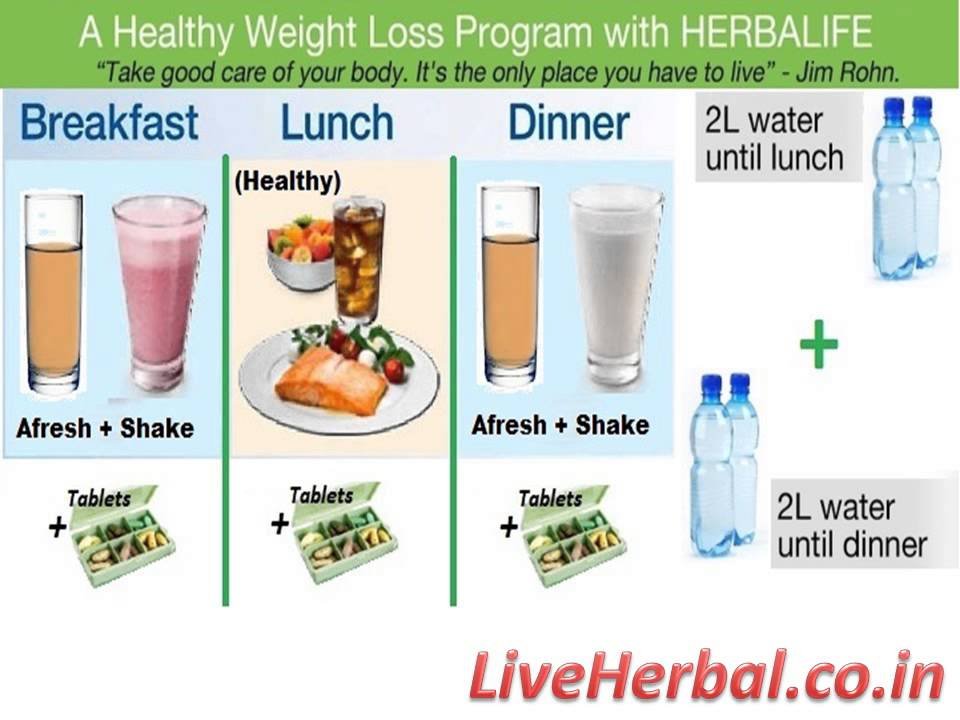 Losing Weight Herbalife Weight Loss Program Explained