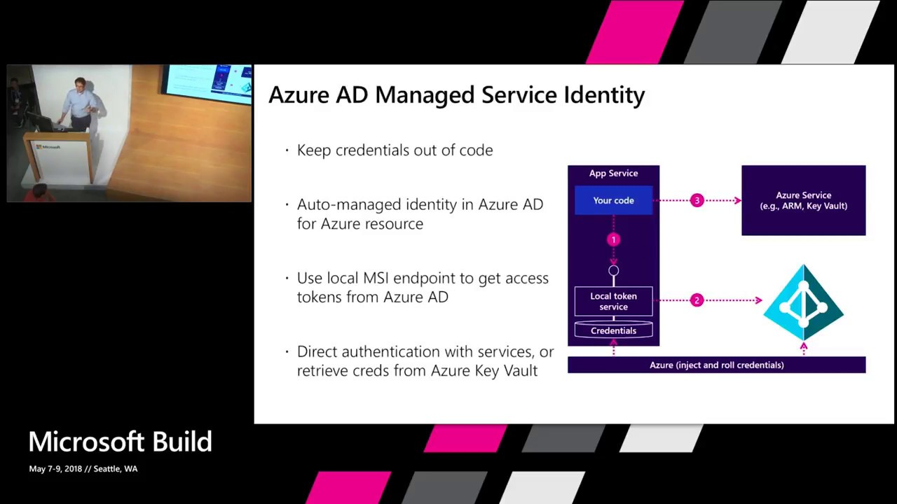 Identity and secure resource access in App Service and Azure Functions -  Matthew Henderson