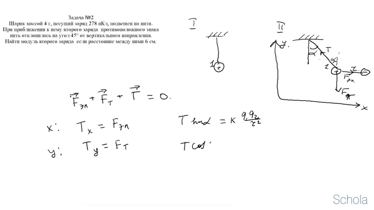 Задачи с решением по теме электростатика константа и степень диссоциации решение задач