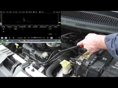 Ignition testing with a scope (Secondary Waveforms) - open plug wire from YouTube · Duration:  9 minutes 10 seconds